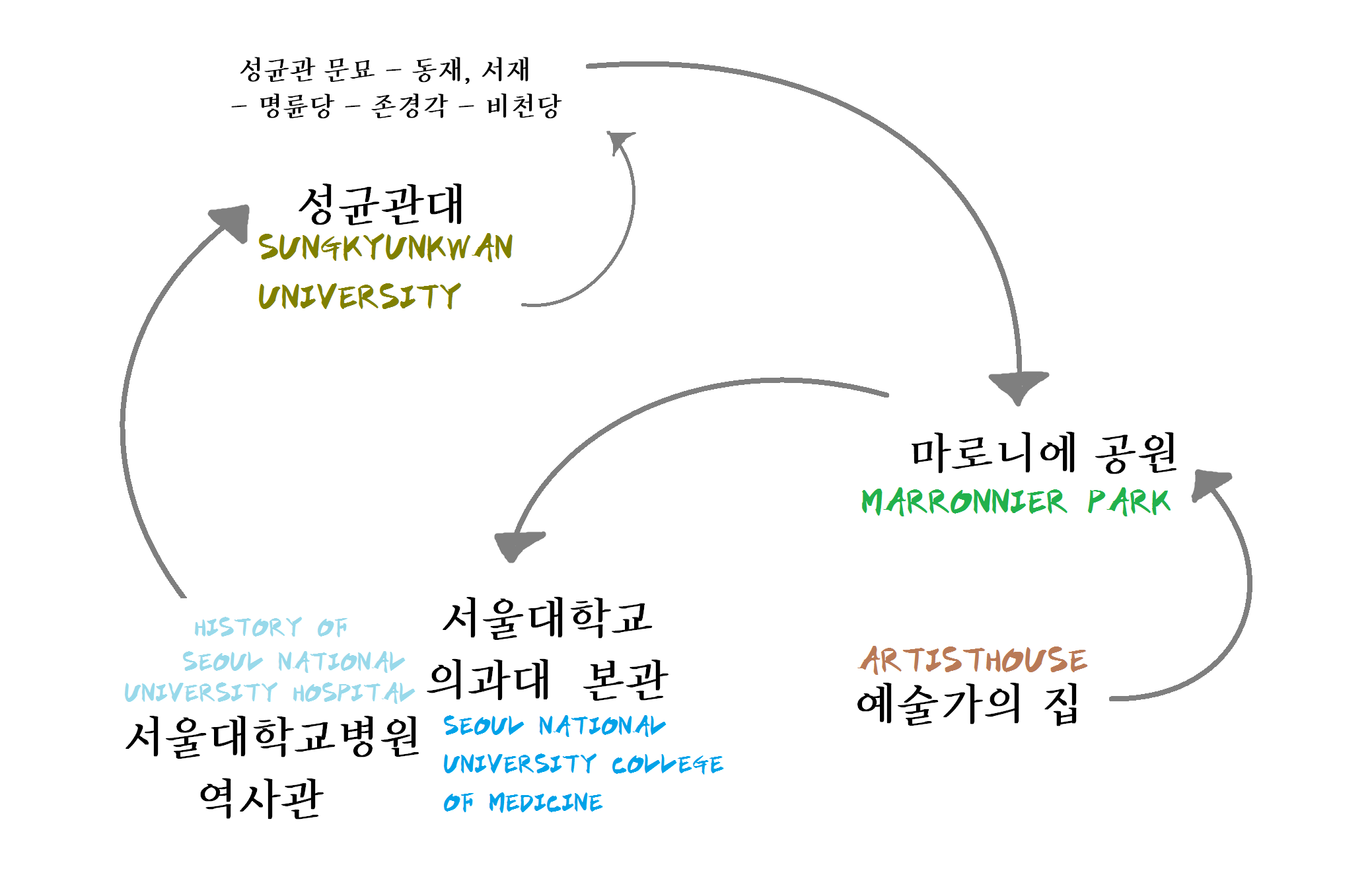 대학로 탐구생활 지도